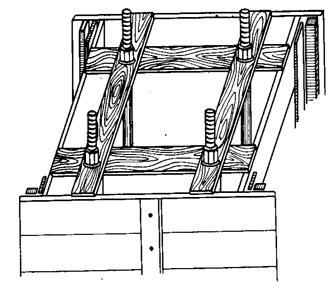 Крепление анкерных болтов с помощью кондукторов