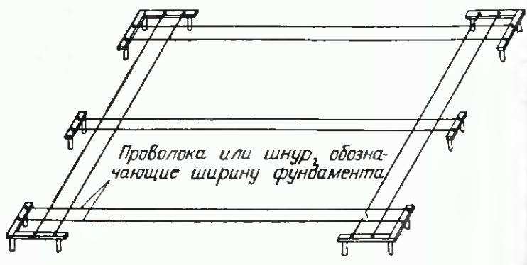 Разметка строительной площадки под фундамент