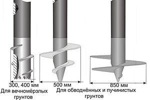 Винтовые сваи для свайно-ленточного фундамента