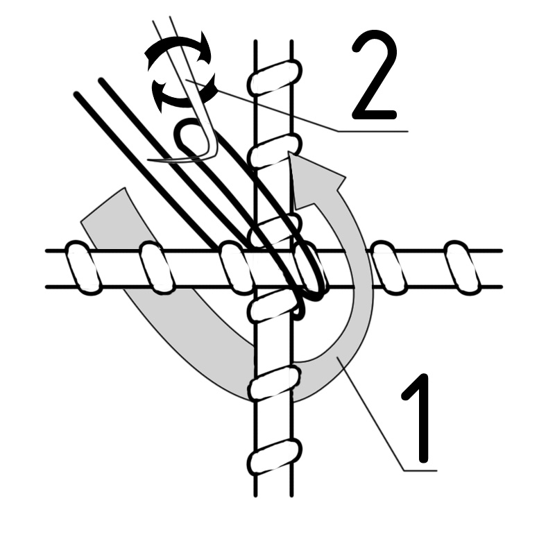 схема вязки арматуры для